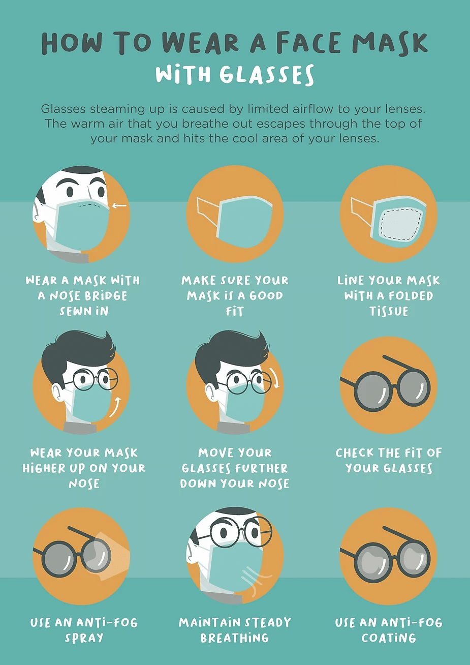 how to wear a face mask with glasses