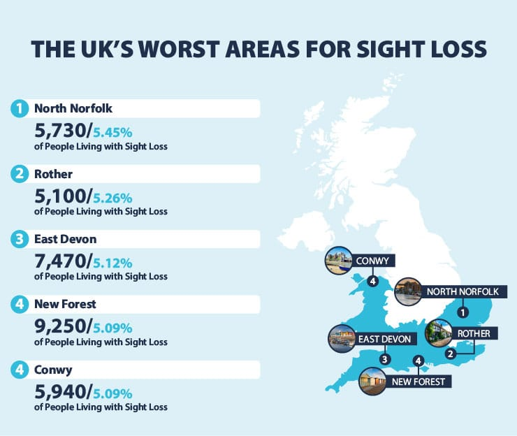 The worst areas for sight loss